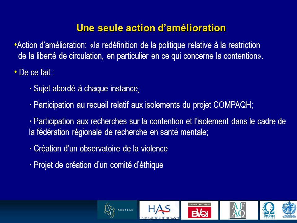 15 Une seule action damélioration Action damélioration: «la redéfinition de la politique relative à la restriction de la liberté de circulation, en particulier en ce qui concerne la contention».
