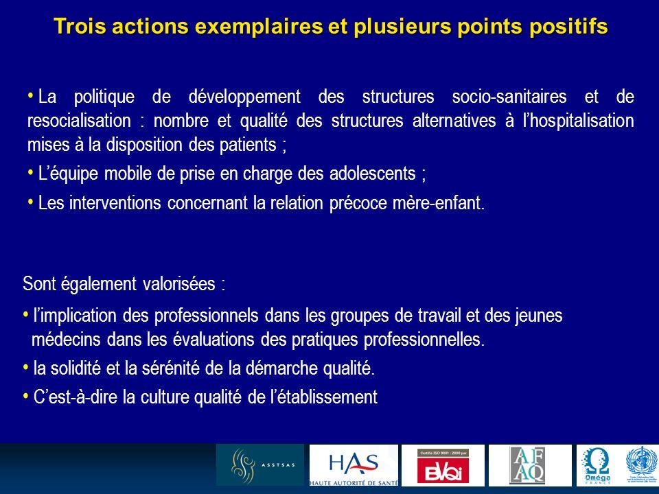 16 Trois actions exemplaires et plusieurs points positifs La politique de développement des structures socio-sanitaires et de resocialisation : nombre