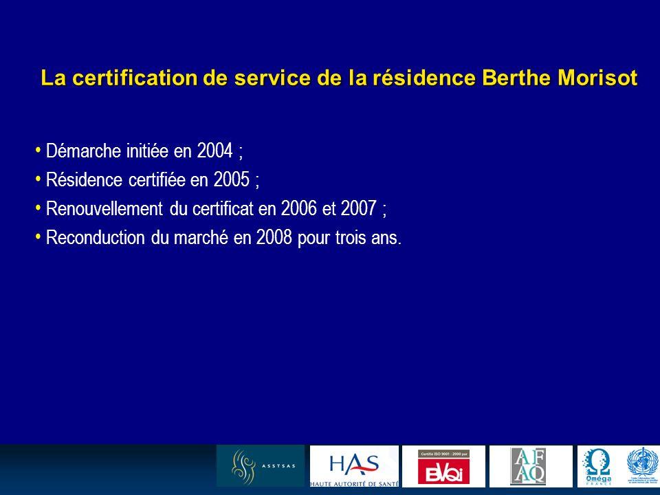 18 La certification de service de la résidence Berthe Morisot Démarche initiée en 2004 ; Résidence certifiée en 2005 ; Renouvellement du certificat en 2006 et 2007 ; Reconduction du marché en 2008 pour trois ans.