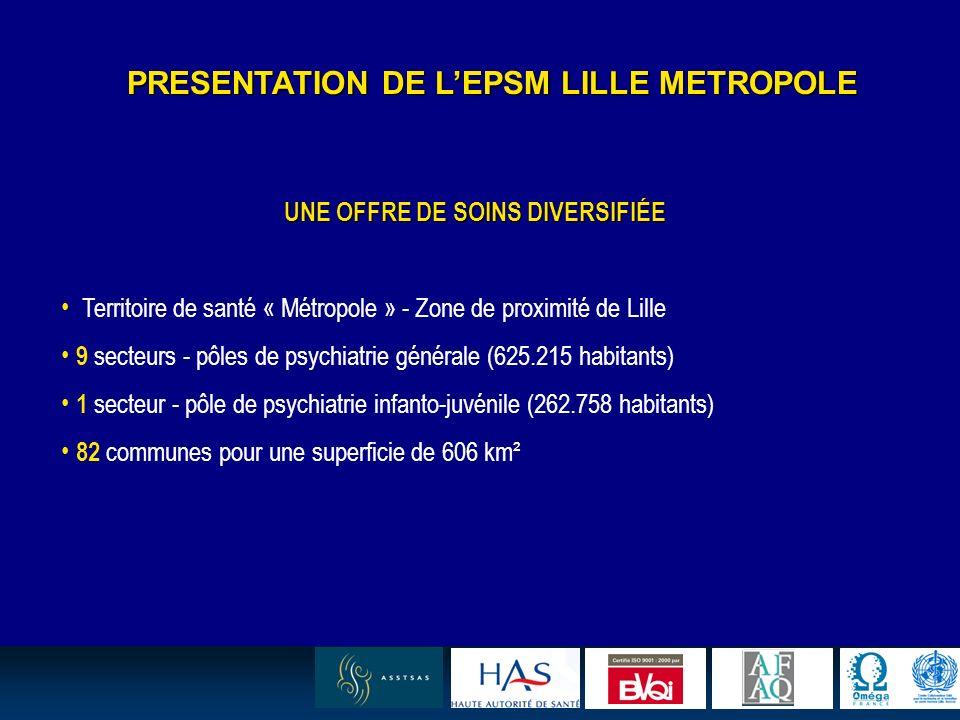 2 PRESENTATION DE LEPSM LILLE METROPOLE UNE OFFRE DE SOINS DIVERSIFIÉE Territoire de santé « Métropole » - Zone de proximité de Lille 9 secteurs - pôl