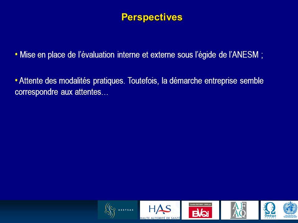 20 Perspectives Mise en place de lévaluation interne et externe sous légide de lANESM ; Attente des modalités pratiques. Toutefois, la démarche entrep