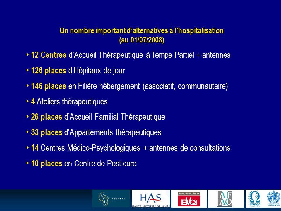 4 Un nombre important dalternatives à lhospitalisation (au 01/07/2008) 12 Centres dAccueil Thérapeutique à Temps Partiel + antennes 126 places dHôpitaux de jour 146 places en Filière hébergement (associatif, communautaire) 4 Ateliers thérapeutiques 26 places dAccueil Familial Thérapeutique 33 places dAppartements thérapeutiques 14 Centres Médico-Psychologiques + antennes de consultations 10 places en Centre de Post cure