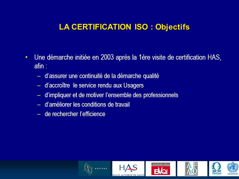 7 LA CERTIFICATION ISO : Objectifs Une démarche initiée en 2003 après la 1ère visite de certification HAS, afin : –dassurer une continuité de la démarche qualité –daccroître le service rendu aux Usagers –dimpliquer et de motiver lensemble des professionnels –daméliorer les conditions de travail –de rechercher lefficience