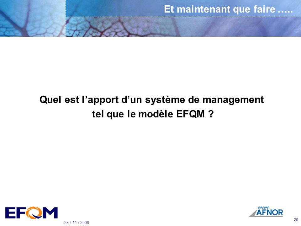 19 28 / 11 / 2006 En guise de conclusion … La leçon de pragmatisme de la part des managers - « Rechercher la performance sur le court terme » Une cert
