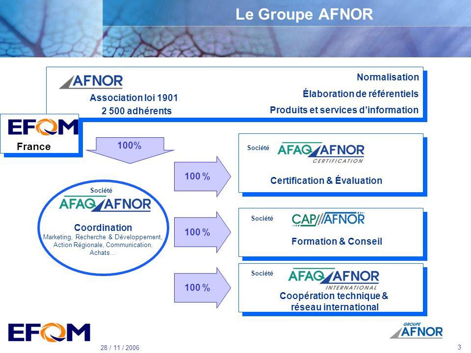 2 28 / 11 / 2006 Programme Les pratiques de management des entreprises françaises Synthèse de lÉtude réalisée par le Groupe AFNOR Le management selon