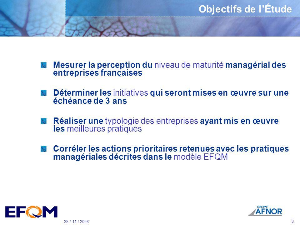 7 28 / 11 / 2006 Contexte général Le Groupe AFNOR Principal opérateur français en matière de systèmes de management Représentant français de EFQM a ré
