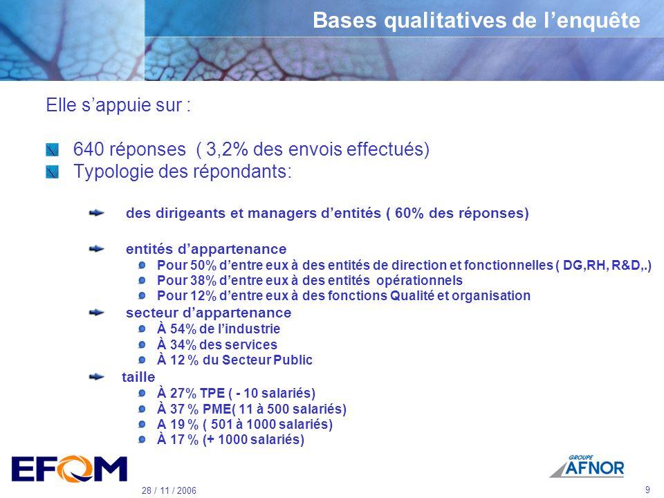 8 28 / 11 / 2006 Objectifs de lÉtude Mesurer la perception du niveau de maturité managérial des entreprises françaises Déterminer les initiatives qui