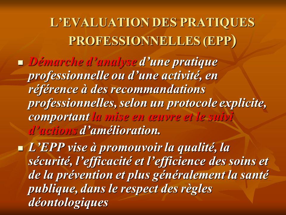 LEVALUATION DES PRATIQUES PROFESSIONNELLES (EPP ) Démarche danalyse dune pratique professionnelle ou dune activité, en référence à des recommandations