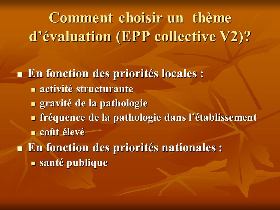 Comment choisir un thème dévaluation (EPP collective V2)? En fonction des priorités locales : En fonction des priorités locales : activité structurant