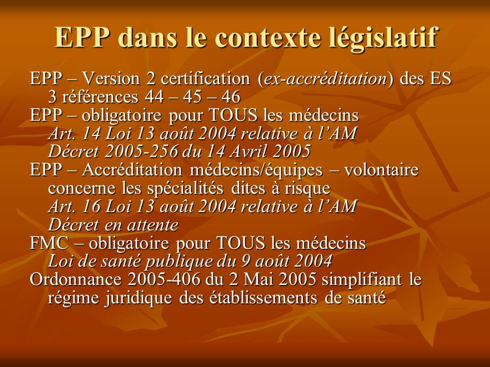 EPP dans le contexte législatif EPP – Version 2 certification (ex-accréditation) des ES 3 références 44 – 45 – 46 3 références 44 – 45 – 46 EPP – obli