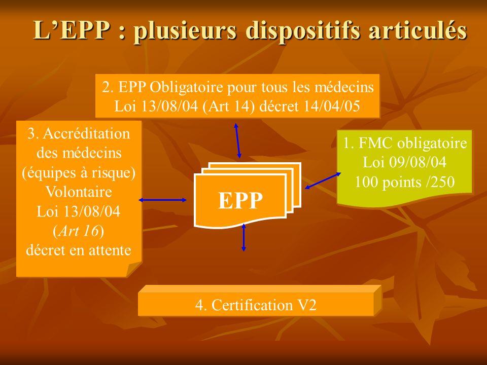 EPP 2. EPP Obligatoire pour tous les médecins Loi 13/08/04 (Art 14) décret 14/04/05 2. EPP Obligatoire pour tous les médecins Loi 13/08/04 (Art 14) dé
