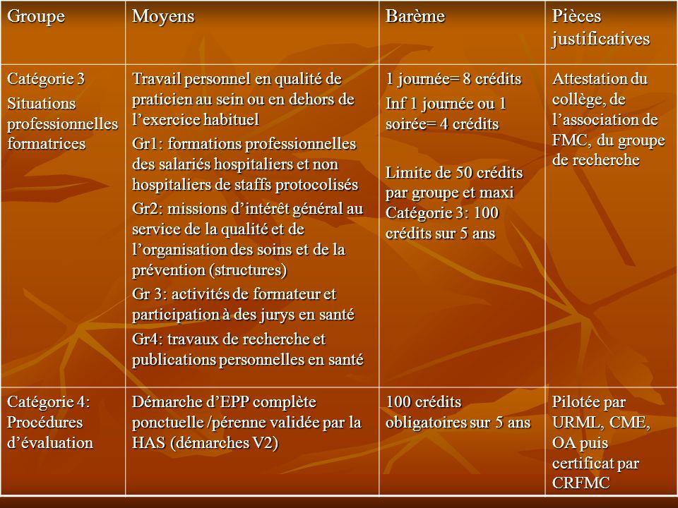 GroupeMoyensBarème Pièces justificatives Catégorie 3 Situations professionnelles formatrices Travail personnel en qualité de praticien au sein ou en d