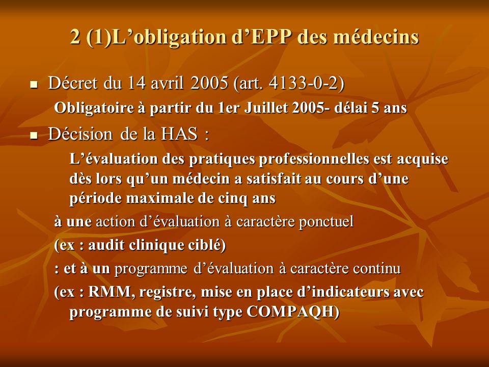 2 (1)Lobligation dEPP des médecins Décret du 14 avril 2005 (art. 4133-0-2) Décret du 14 avril 2005 (art. 4133-0-2) Obligatoire à partir du 1er Juillet