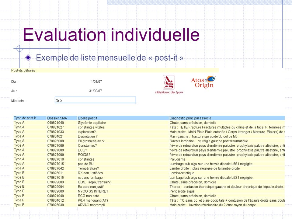 Evaluation individuelle Exemple de liste mensuelle de « post-it »