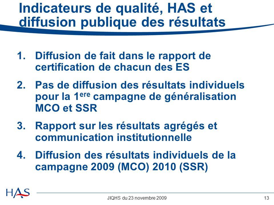 JIQHS du 23 novembre 200913 Indicateurs de qualité, HAS et diffusion publique des résultats 1.Diffusion de fait dans le rapport de certification de ch