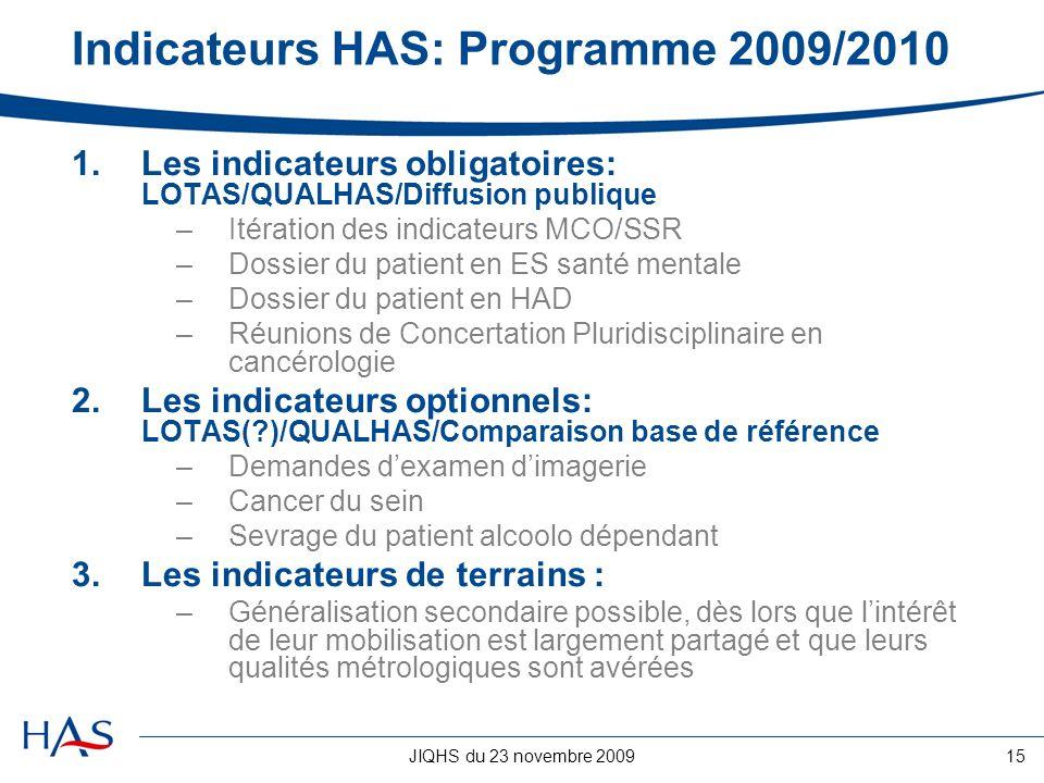 JIQHS du 23 novembre 200915 Indicateurs HAS: Programme 2009/2010 1.Les indicateurs obligatoires: LOTAS/QUALHAS/Diffusion publique –Itération des indic
