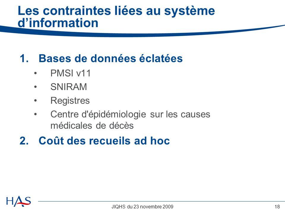 JIQHS du 23 novembre 200918 Les contraintes liées au système dinformation 1.Bases de données éclatées PMSI v11 SNIRAM Registres Centre d'épidémiologie