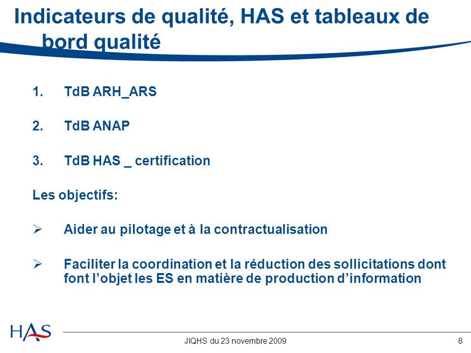 JIQHS du 23 novembre 20098 Indicateurs de qualité, HAS et tableaux de bord qualité 1.TdB ARH_ARS 2.TdB ANAP 3.TdB HAS _ certification Les objectifs: A