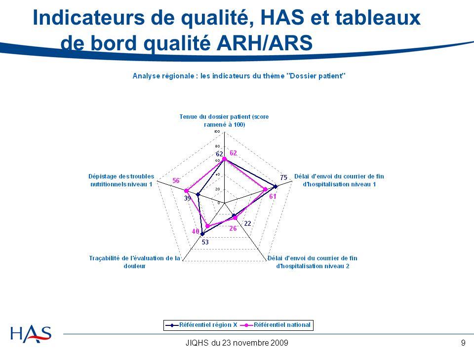 JIQHS du 23 novembre 20099 Indicateurs de qualité, HAS et tableaux de bord qualité ARH/ARS