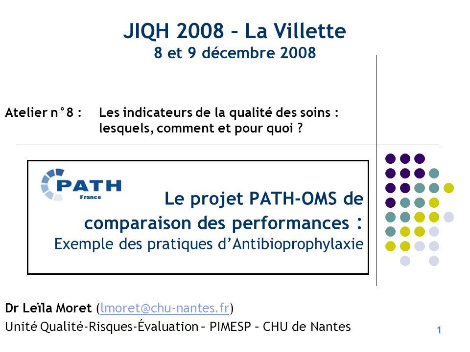1 Le projet PATH-OMS de comparaison des performances : Exemple des pratiques dAntibioprophylaxie Dr Leïla Moret (lmoret@chu-nantes.fr)lmoret@chu-nante