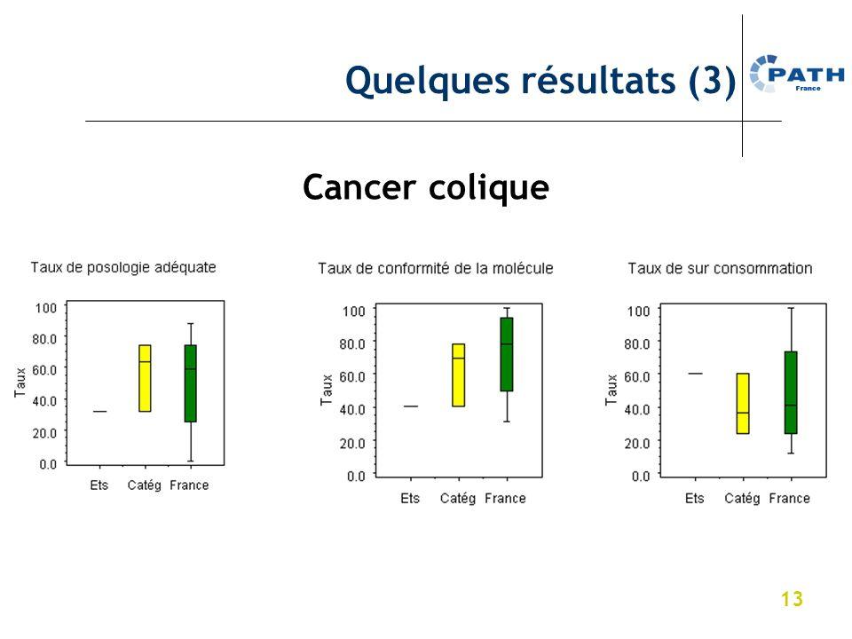 13 Cancer colique Quelques résultats (3)