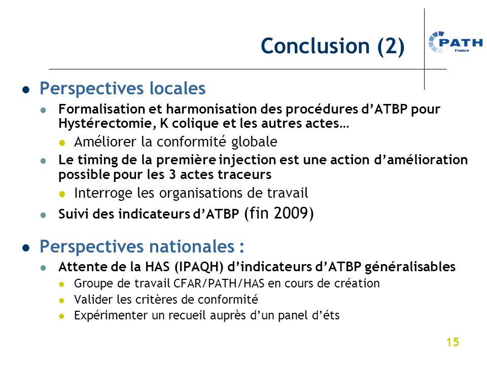15 Perspectives locales Formalisation et harmonisation des procédures dATBP pour Hystérectomie, K colique et les autres actes… Améliorer la conformité
