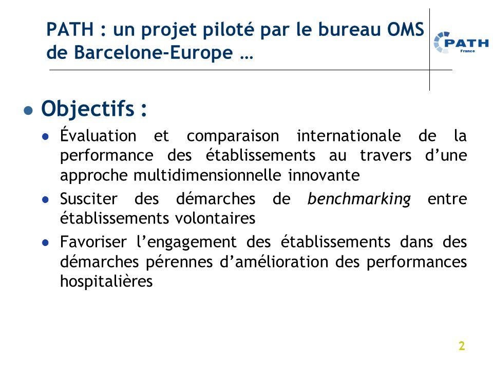 2 PATH : un projet piloté par le bureau OMS de Barcelone-Europe … Objectifs : Évaluation et comparaison internationale de la performance des établisse