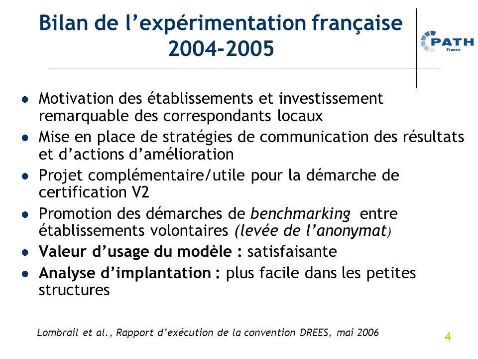 4 Bilan de lexpérimentation française 2004-2005 Lombrail et al., Rapport dexécution de la convention DREES, mai 2006 Motivation des établissements et