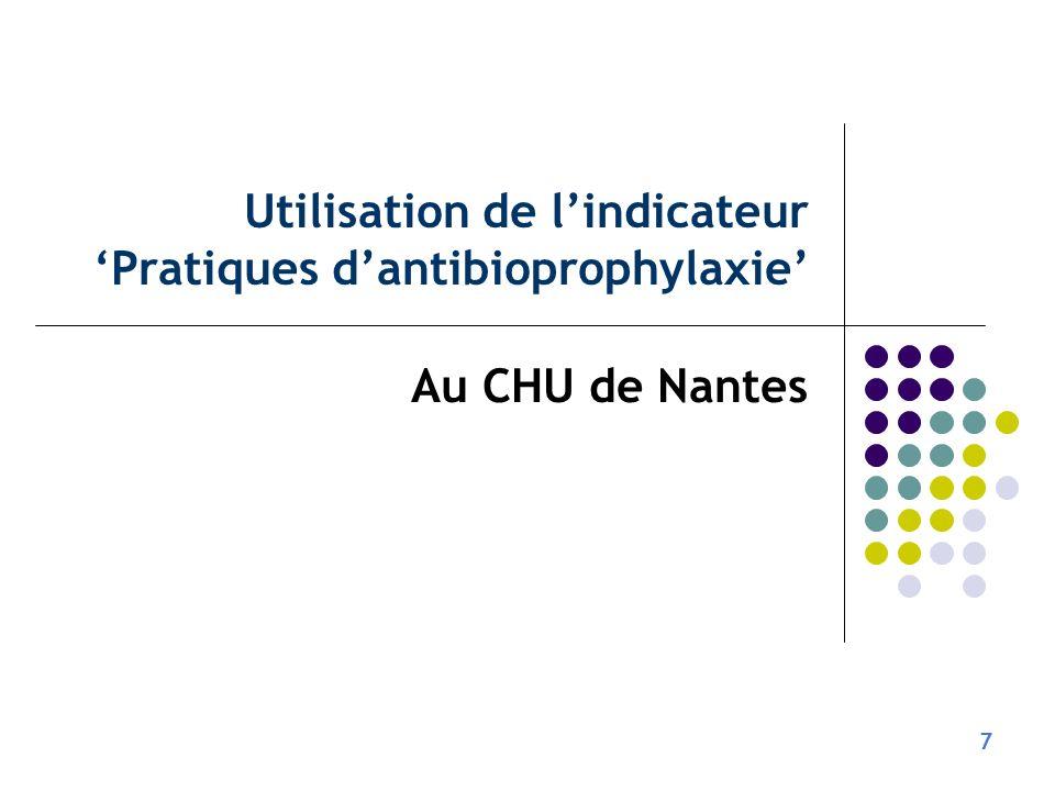 7 Utilisation de lindicateur Pratiques dantibioprophylaxie Au CHU de Nantes