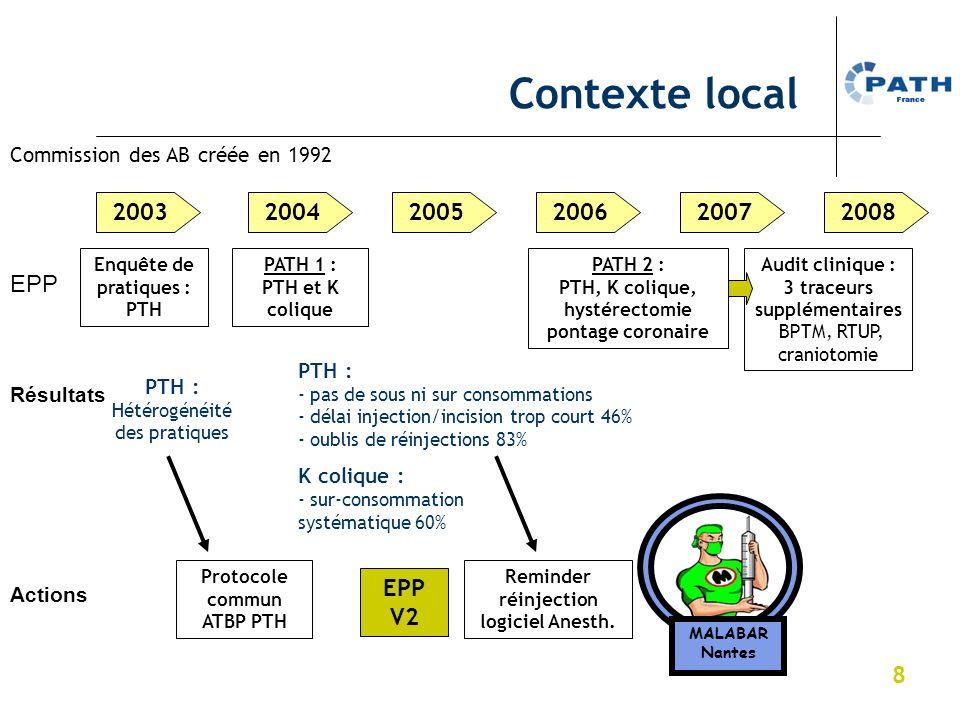 8 Contexte local 200320042005200820072006 Enquête de pratiques : PTH Audit clinique : 3 traceurs supplémentaires BPTM, RTUP, craniotomie PATH 1 : PTH