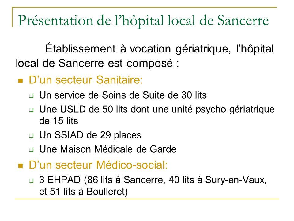 Présentation du SSIAD de Sancerre Le SSIAD de Sancerre intervient sur le Canton de Sancerre ( zone géographique fixée par arrêté ) Il assure des prestations de soins infirmiers et dhygiène générale ainsi que le concours à laccomplissement des actes essentiels de la vie.