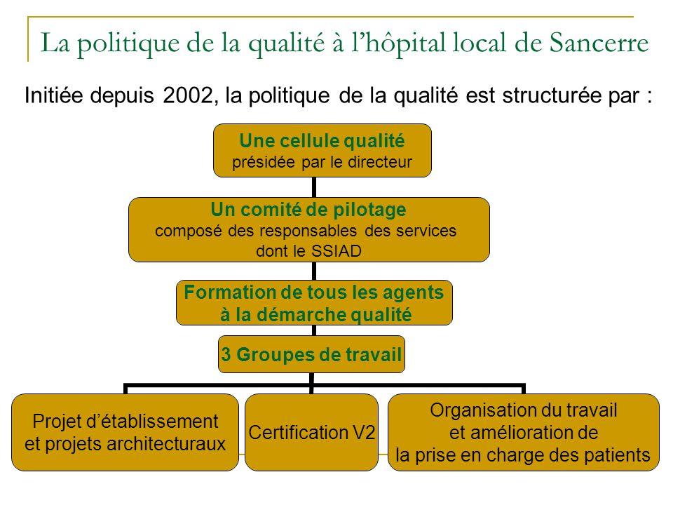 Méthodologie pour le SSIAD Les agents du SSIAD sont représentés dans les 3 groupes de travail.