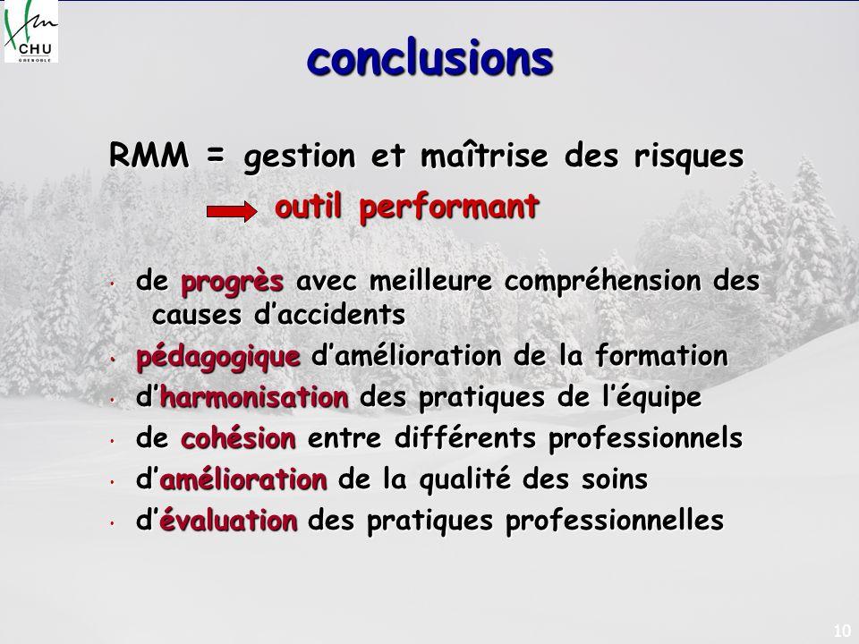 10 conclusions RMM = gestion et maîtrise des risques RMM = gestion et maîtrise des risques outil performant outil performant de progrès avec meilleure