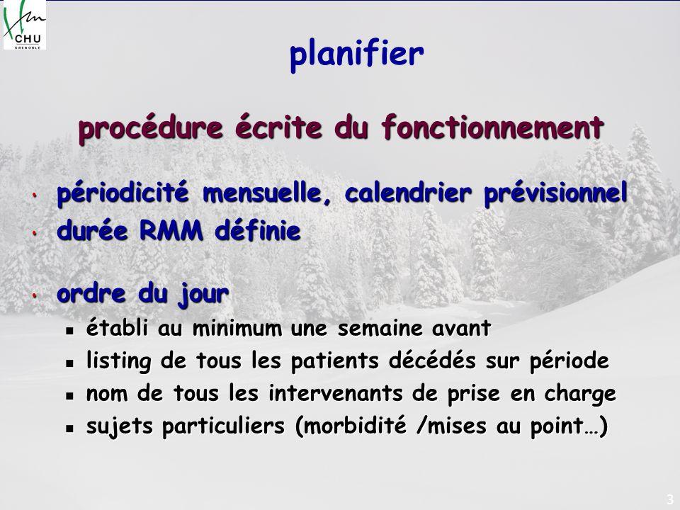 3 planifier procédure écrite du fonctionnement périodicité mensuelle, calendrier prévisionnel périodicité mensuelle, calendrier prévisionnel durée RMM