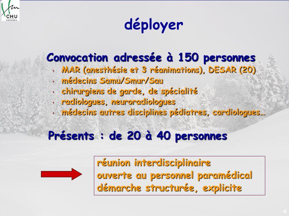 4 déployer Convocation adressée à 150 personnes MAR (anesthésie et 3 réanimations), DESAR (20) MAR (anesthésie et 3 réanimations), DESAR (20) médecins