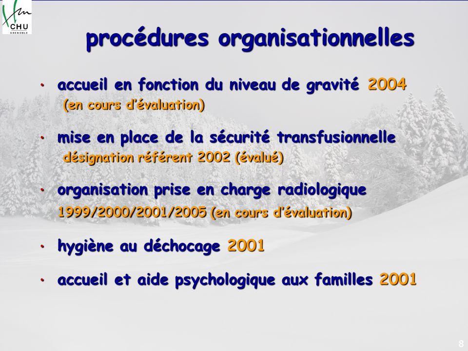 8 procédures organisationnelles accueil en fonction du niveau de gravité 2004 accueil en fonction du niveau de gravité 2004 (en cours dévaluation) mis