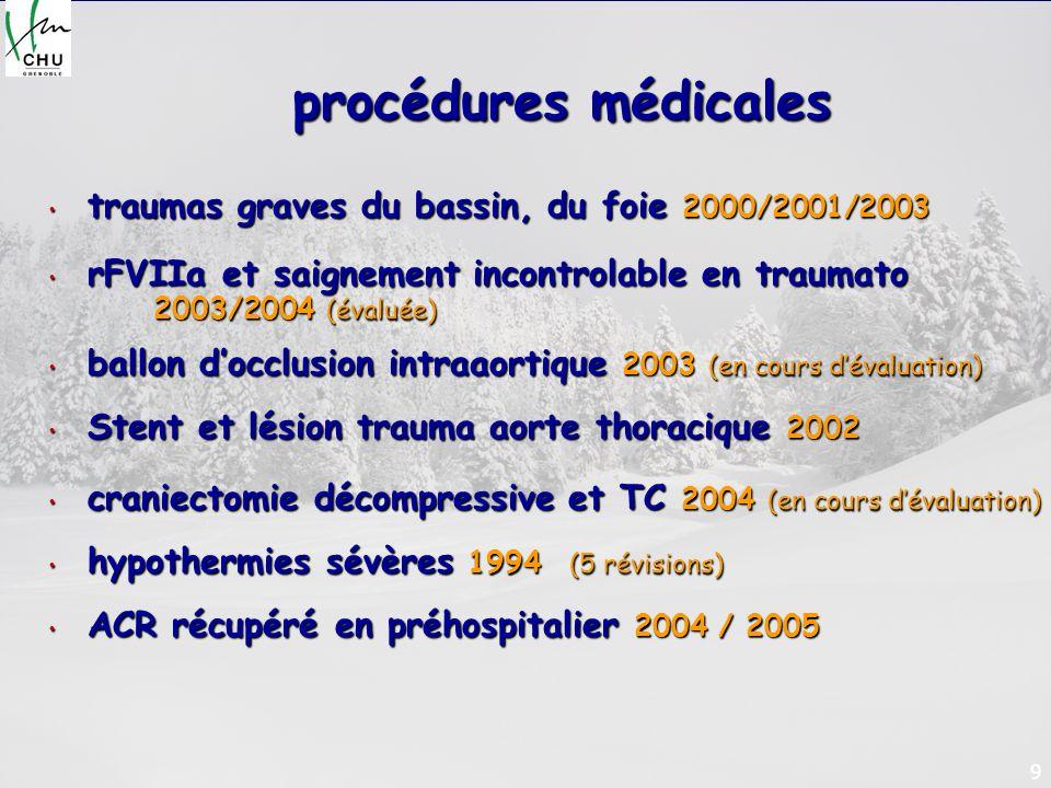 9 procédures médicales traumas graves du bassin, du foie 2000/2001/2003 traumas graves du bassin, du foie 2000/2001/2003 rFVIIa et saignement incontro