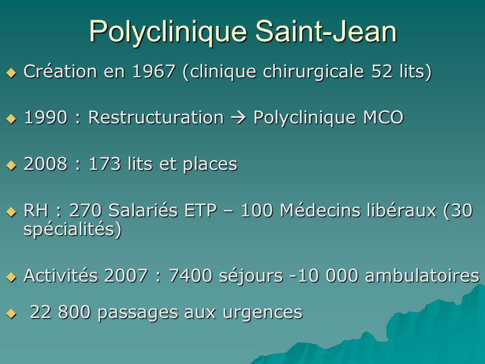 Polyclinique Saint-Jean Création en 1967 (clinique chirurgicale 52 lits) Création en 1967 (clinique chirurgicale 52 lits) 1990 : Restructuration Polyc