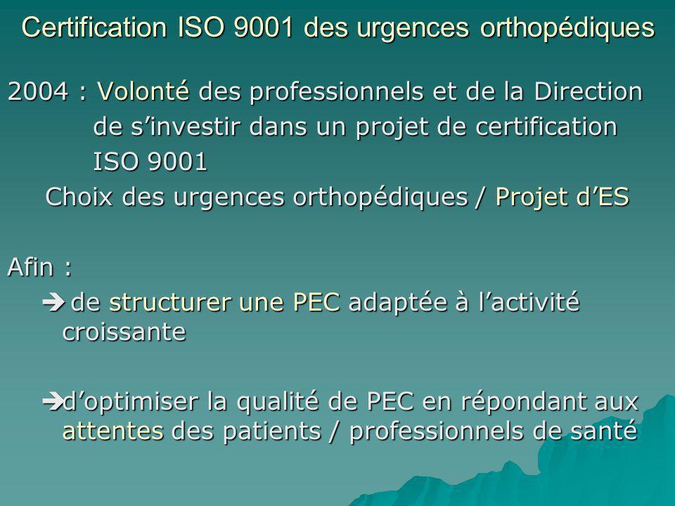 Certification ISO 9001 des urgences orthopédiques 2004 : Volonté des professionnels et de la Direction de sinvestir dans un projet de certification de sinvestir dans un projet de certification ISO 9001 ISO 9001 Choix des urgences orthopédiques / Projet dES Afin : de structurer une PEC adaptée à lactivité croissante de structurer une PEC adaptée à lactivité croissante doptimiser la qualité de PEC en répondant aux attentes des patients / professionnels de santé doptimiser la qualité de PEC en répondant aux attentes des patients / professionnels de santé