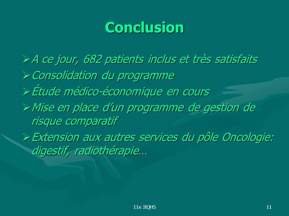 11e JIQHS11 Conclusion A ce jour, 682 patients inclus et très satisfaits A ce jour, 682 patients inclus et très satisfaits Consolidation du programme