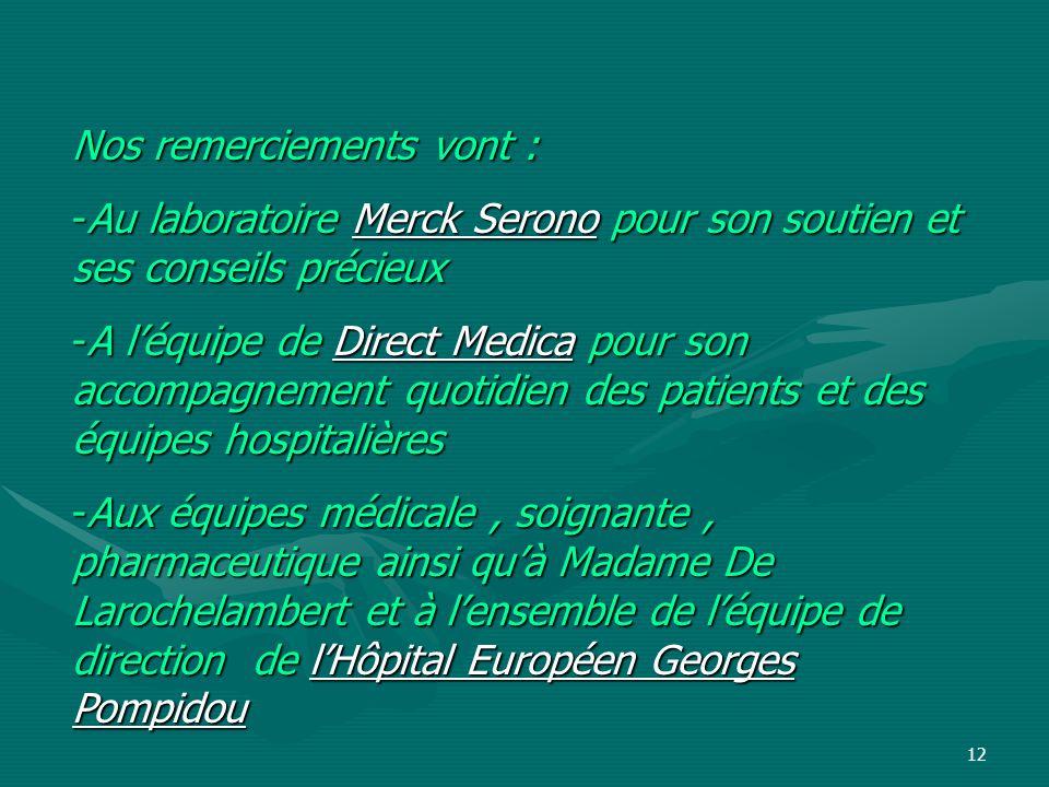 12 Nos remerciements vont : -Au laboratoire Merck Serono pour son soutien et ses conseils précieux -A léquipe de Direct Medica pour son accompagnement