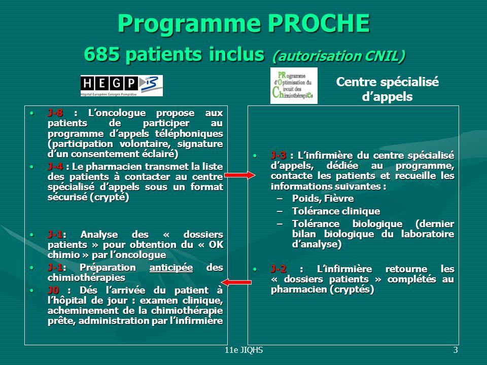 11e JIQHS3 Programme PROCHE 685 patients inclus (autorisation CNIL) J-8 : Loncologue propose aux patients de participer au programme dappels téléphoni