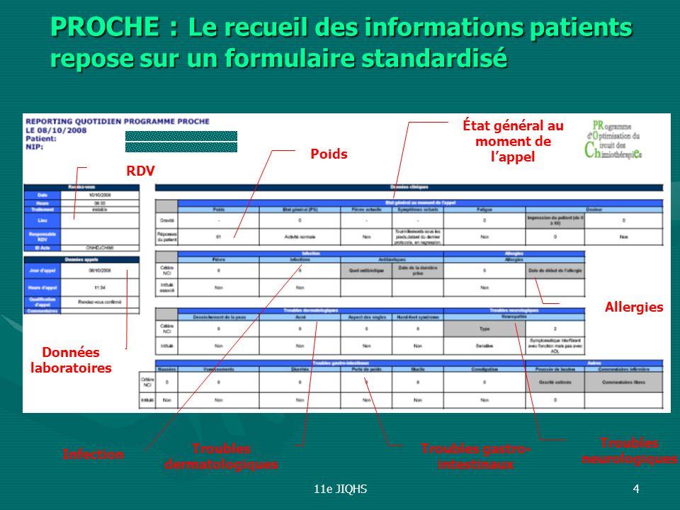 11e JIQHS4 PROCHE : Le recueil des informations patients repose sur un formulaire standardisé RDV Poids Données laboratoires État général au moment de