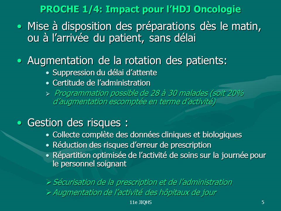 11e JIQHS5 PROCHE 1/4: Impact pour lHDJ Oncologie Mise à disposition des préparations dès le matin, ou à larrivée du patient, sans délaiMise à disposi