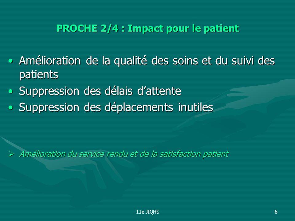 11e JIQHS6 PROCHE 2/4 : Impact pour le patient Amélioration de la qualité des soins et du suivi des patientsAmélioration de la qualité des soins et du