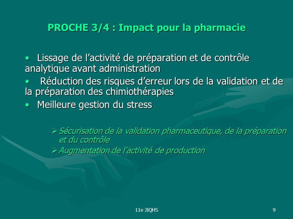 11e JIQHS9 PROCHE 3/4 : Impact pour la pharmacie Lissage de lactivité de préparation et de contrôle analytique avant administrationLissage de lactivit