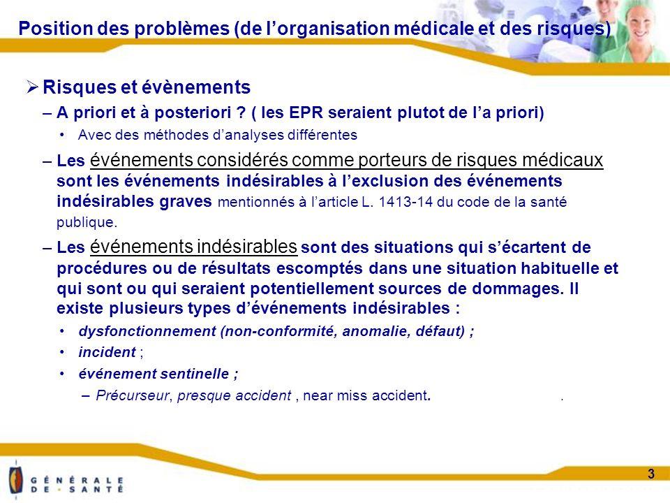 Confidentiel projet 3 Position des problèmes (de lorganisation médicale et des risques) Risques et évènements –A priori et à posteriori .