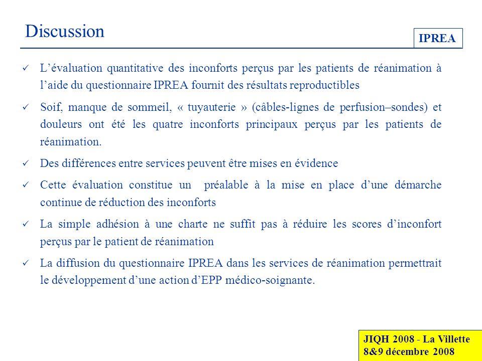 Lévaluation quantitative des inconforts perçus par les patients de réanimation à laide du questionnaire IPREA fournit des résultats reproductibles Soi
