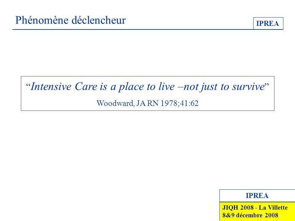 Phénomène déclencheur IPREA JIQH 2008 - La Villette 8&9 décembre 2008 IPREA Intensive Care is a place to live –not just to survive Woodward, JA RN 197