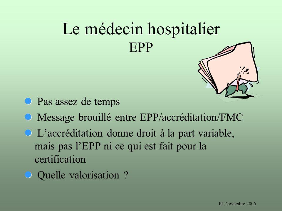 PL Novembre 2006 Le médecin hospitalier EPP Pas assez de temps Message brouillé entre EPP/accréditation/FMC Laccréditation donne droit à la part variable, mais pas lEPP ni ce qui est fait pour la certification Quelle valorisation ?
